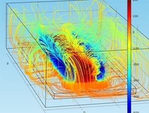 Математическое моделирование и расчет технических систем
